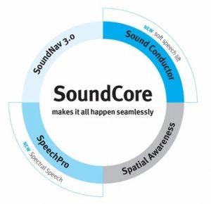unitron-discover-next-soundcore